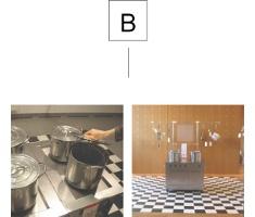 gourmandises module B